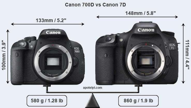 Compare Canon 700D and Canon 7D