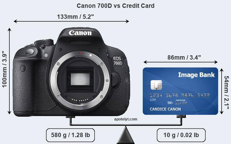 Canon 700D vs credit card front
