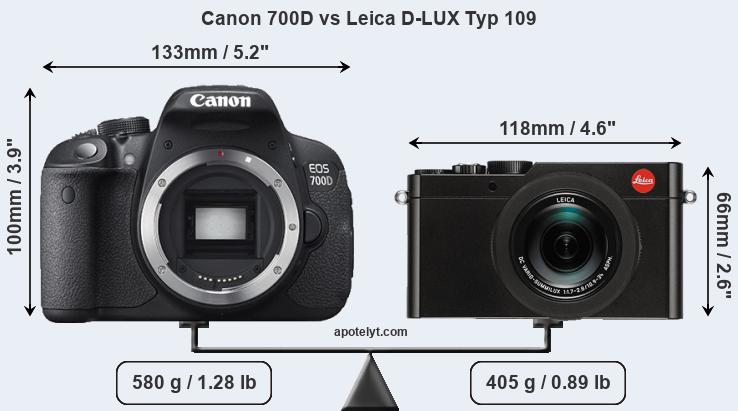 Size Canon 700D vs Leica D-LUX Typ 109