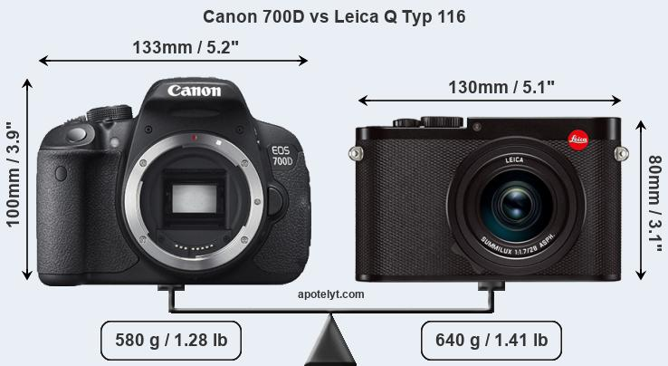 Size Canon 700D vs Leica Q Typ 116