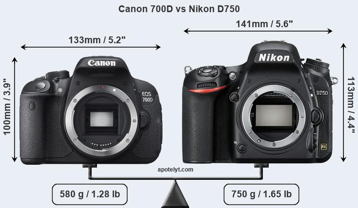 Canon 700D vs Nikon D750 Comparison Review