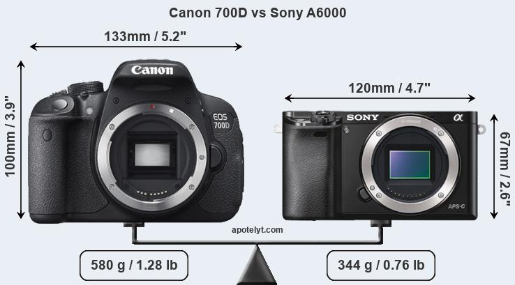 Size Canon 700D vs Sony A6000