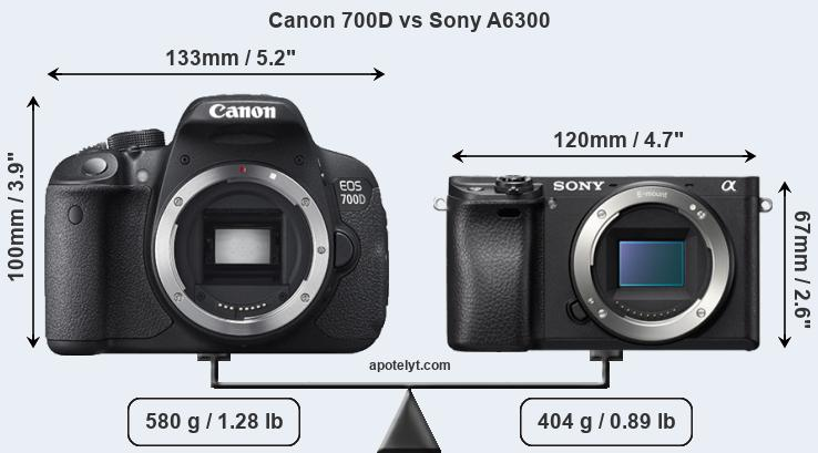 Size Canon 700D vs Sony A6300