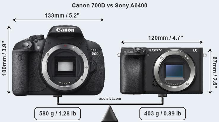 Size Canon 700D vs Sony A6400