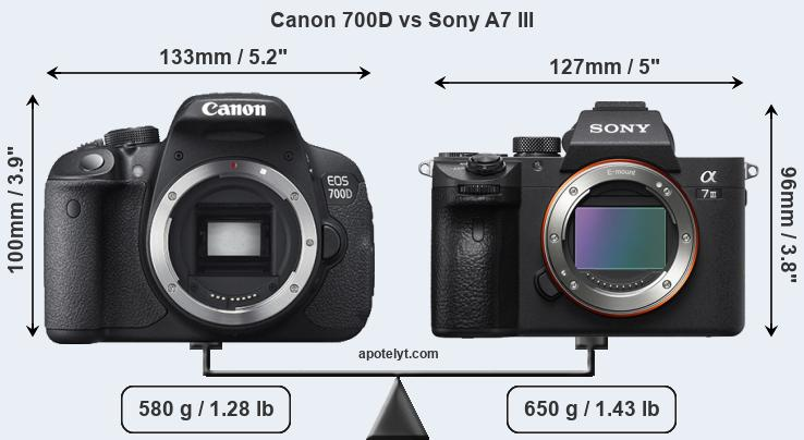 Size Canon 700D vs Sony A7 III