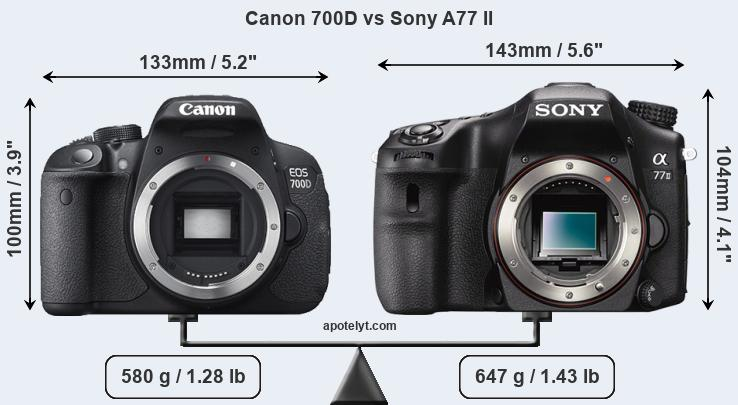 Size Canon 700D vs Sony A77 II