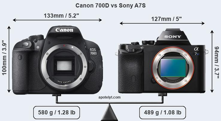 Size Canon 700D vs Sony A7S
