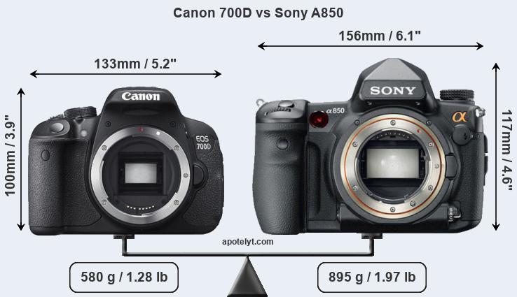 Size Canon 700D vs Sony A850