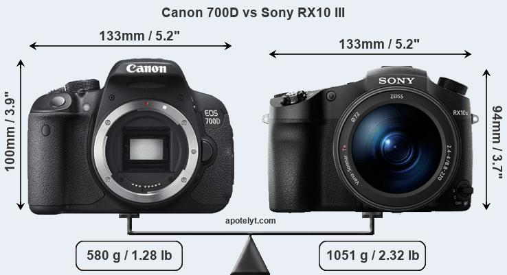 Size Canon 700D vs Sony RX10 III