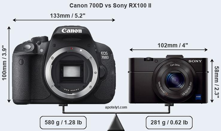 Size Canon 700D vs Sony RX100 II