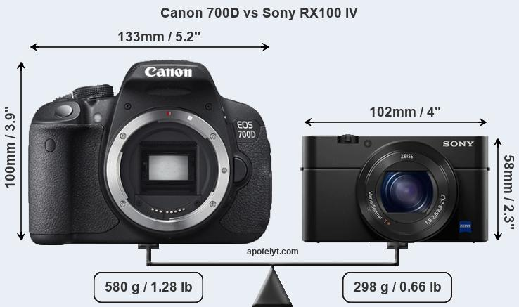 Size Canon 700D vs Sony RX100 IV