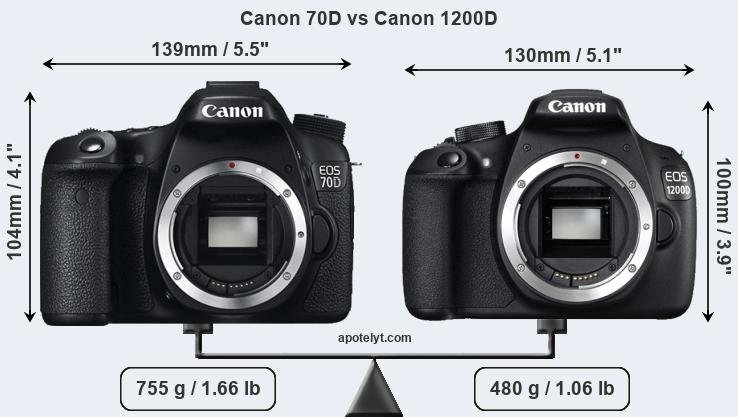 Compare Canon 70D and Canon 1200D