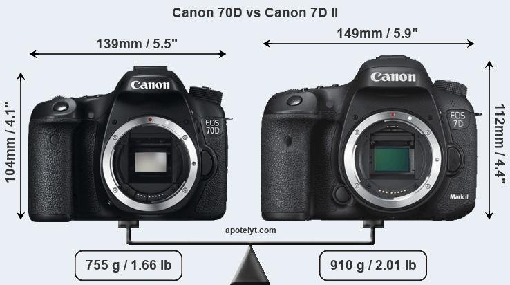 Compare Canon 70D and Canon 7D II
