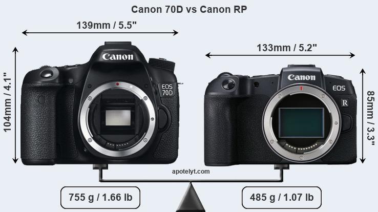 Canon 70d Vs Canon Rp Comparison Review