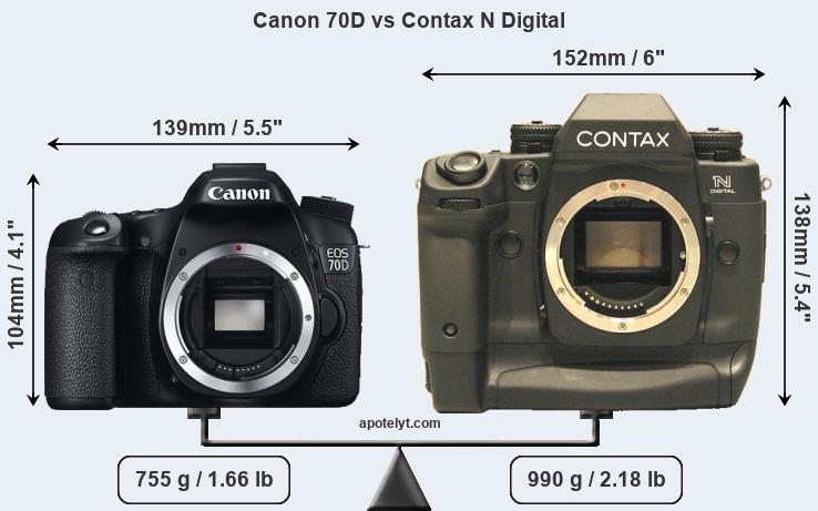 Size Canon 70D vs Contax N Digital