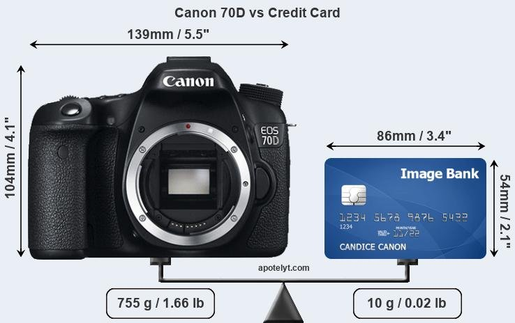 Canon 70D vs credit card front