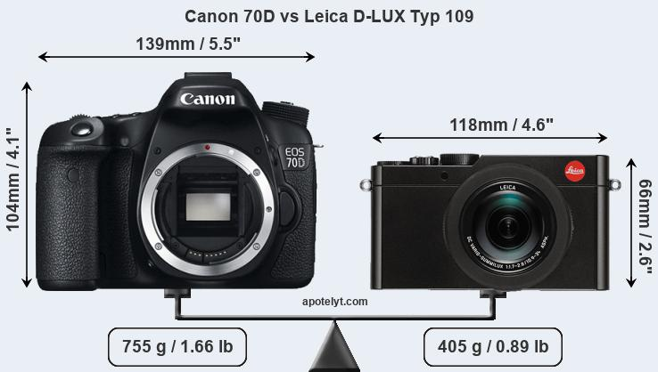 Size Canon 70D vs Leica D-LUX Typ 109