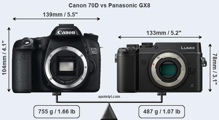 Compare Canon 70D vs Panasonic GX8