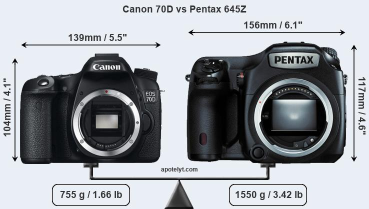 Compare Canon 70D and Pentax 645Z