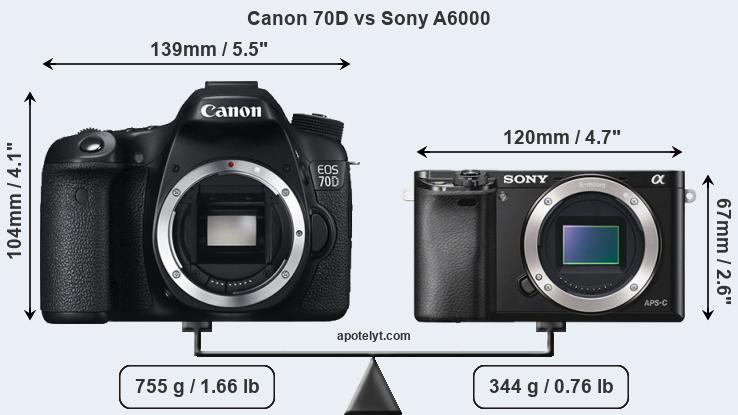 Canon 70D vs Sony A6000 front