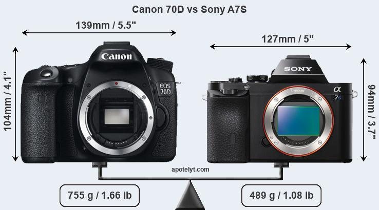 Size Canon 70D vs Sony A7S