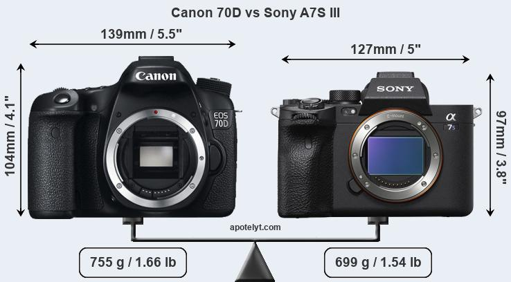 Size Canon 70D vs Sony A7S III