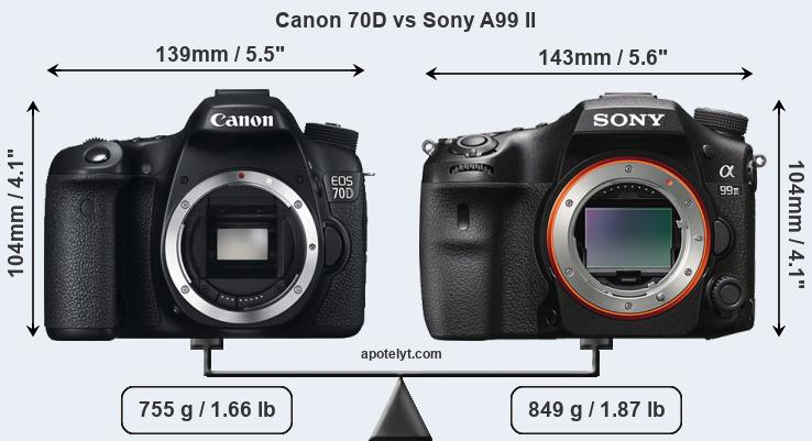 Size Canon 70D vs Sony A99 II
