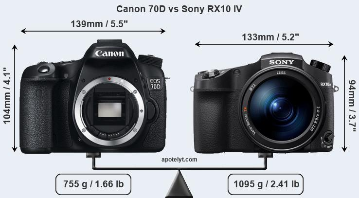 Size Canon 70D vs Sony RX10 IV