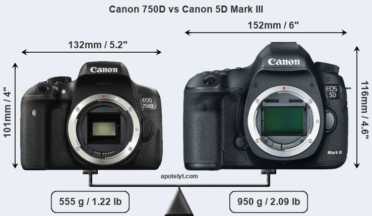 Compare Canon 750D vs Canon 5D Mark III