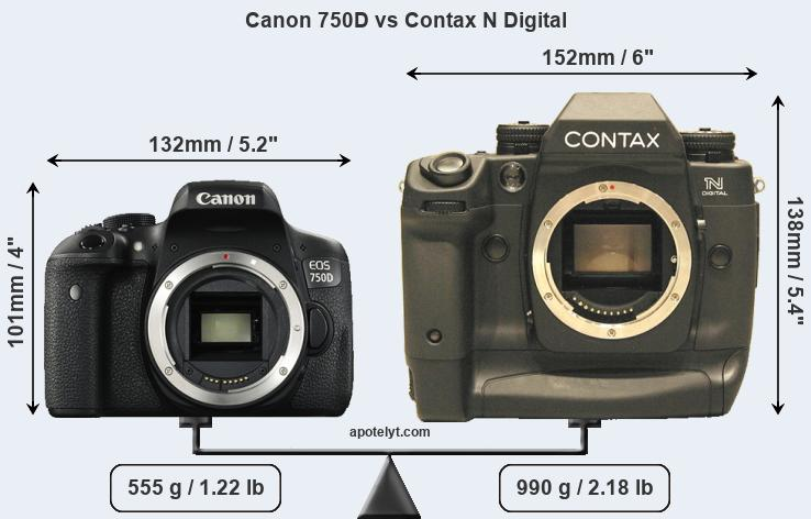 Size Canon 750D vs Contax N Digital