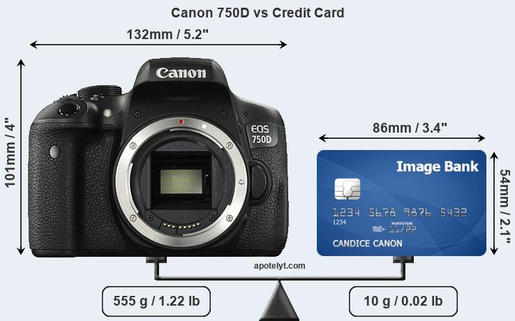Canon 750D vs credit card front