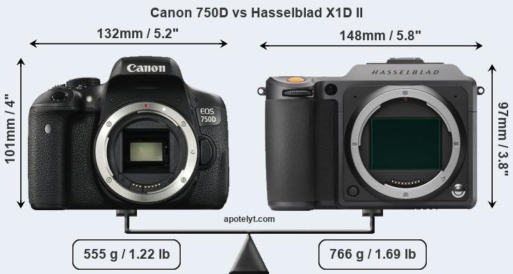 Size Canon 750D vs Hasselblad X1D II