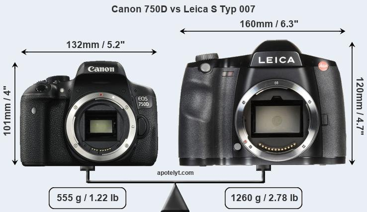 Size Canon 750D vs Leica S Typ 007