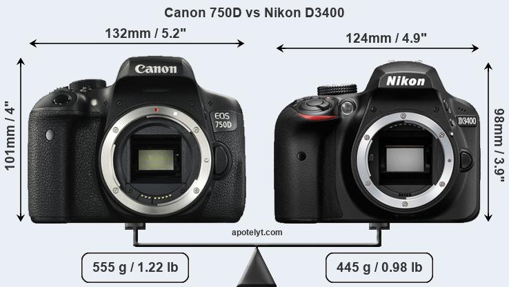 Canon 750D and Nikon D3400 sensor measures