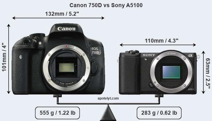 Size Canon 750D vs Sony A5100