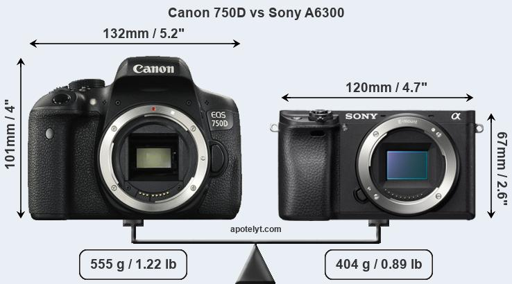 Size Canon 750D vs Sony A6300