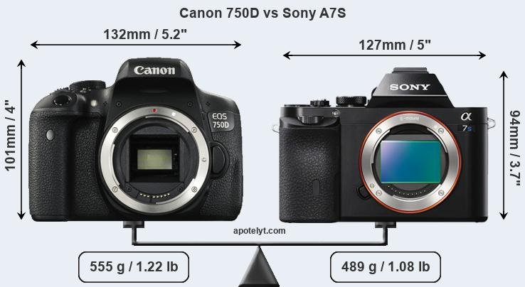 Size Canon 750D vs Sony A7S