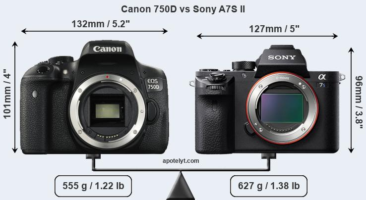 Size Canon 750D vs Sony A7S II
