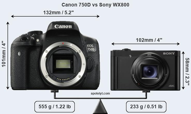 Size Canon 750D vs Sony WX800
