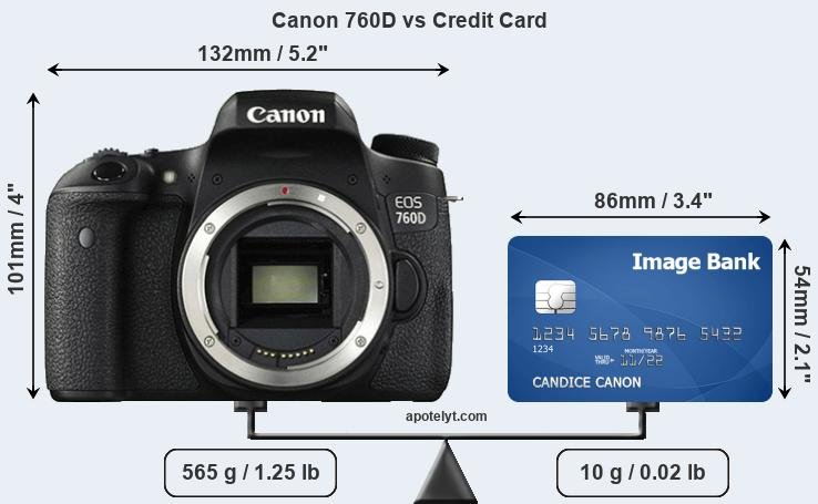 Canon 760D vs credit card front