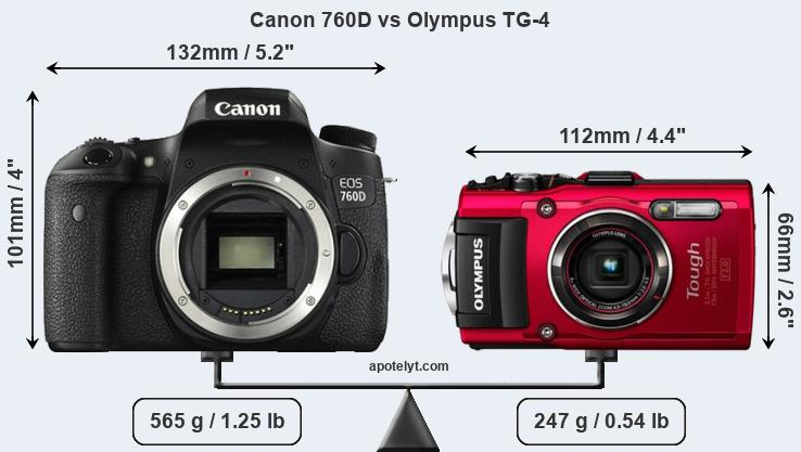 Size Canon 760D vs Olympus TG-4