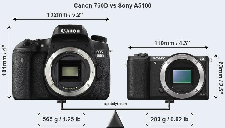 Size Canon 760D vs Sony A5100