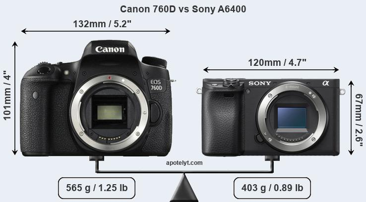 Size Canon 760D vs Sony A6400