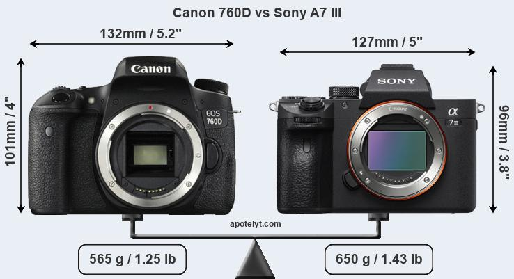 Size Canon 760D vs Sony A7 III