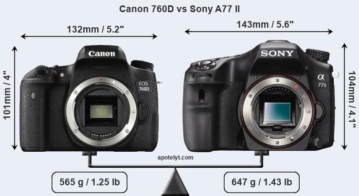 Size Canon 760D vs Sony A77 II