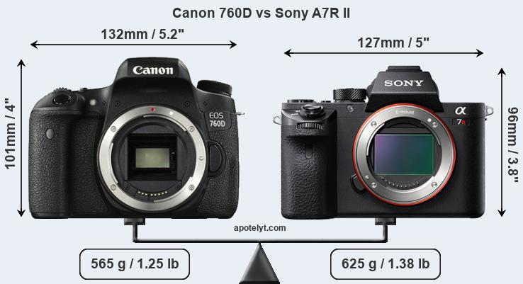 Size Canon 760D vs Sony A7R II