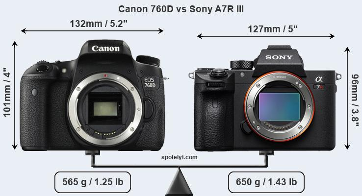 Size Canon 760D vs Sony A7R III