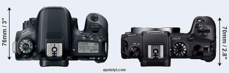 Canon 77D vs Canon RP Comparison Review