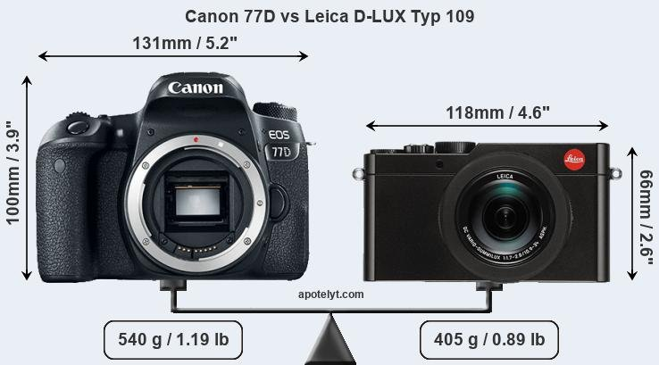 Size Canon 77D vs Leica D-LUX Typ 109
