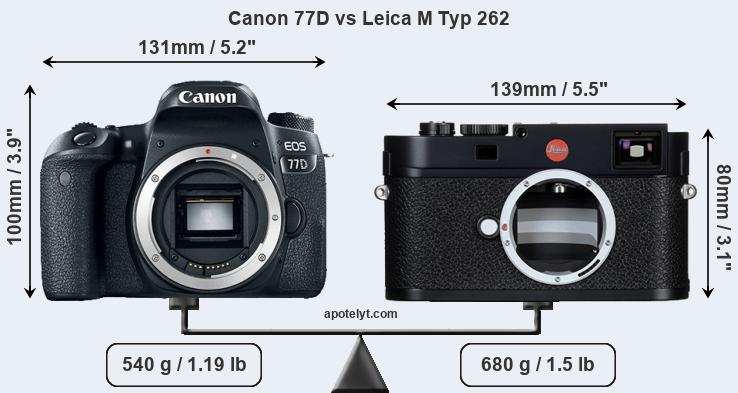 Size Canon 77D vs Leica M Typ 262